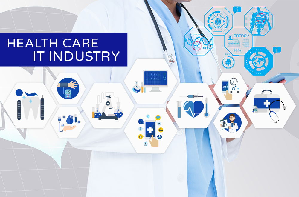 Health care IT Industry